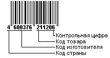 штрих-код Международной Ассоциации Товарной Нумерации