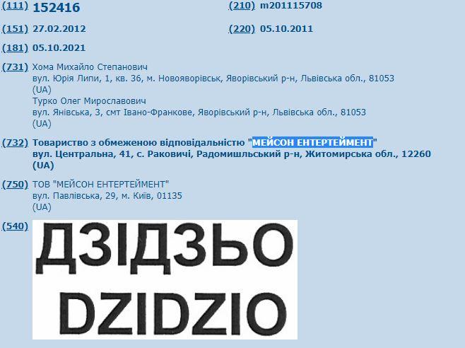 торговая марка dzidzio