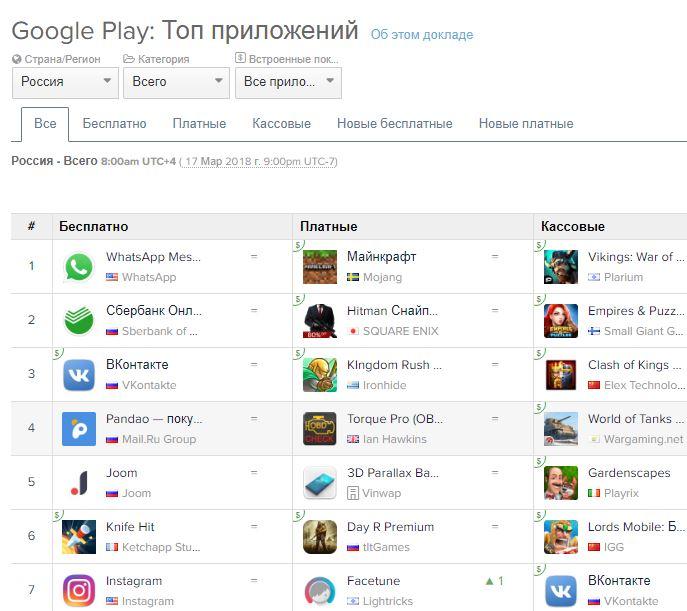 торговая марка мобильного приложения